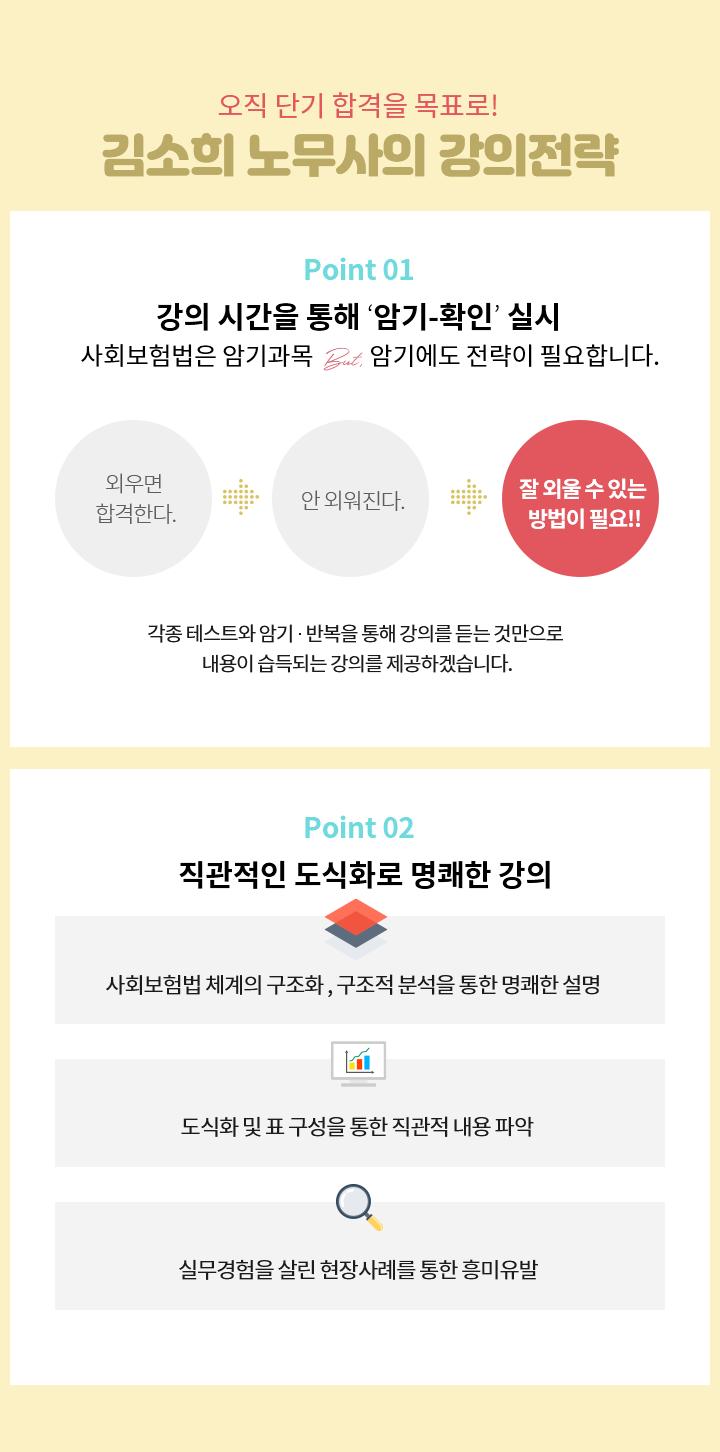 프라임 공인노무사 김소희 노무사 강의전략